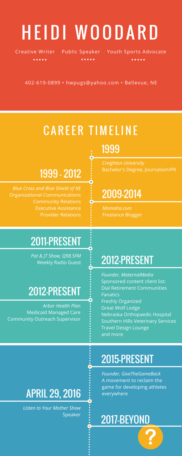 Heidi Woodard career timeline