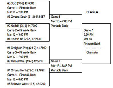 state basketball class A